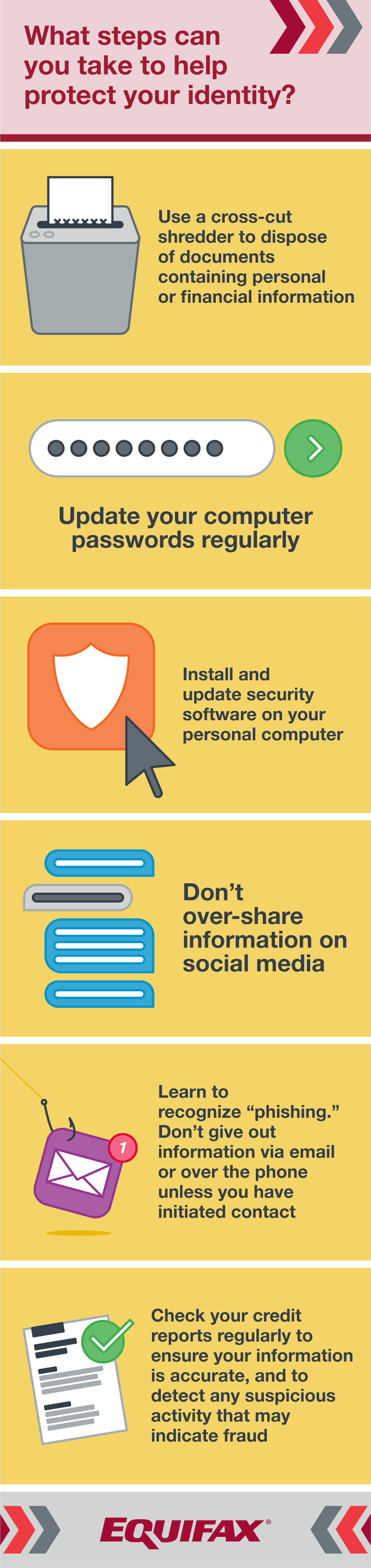 steps to take to protect your identity infographic