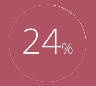 Twenty-four percent