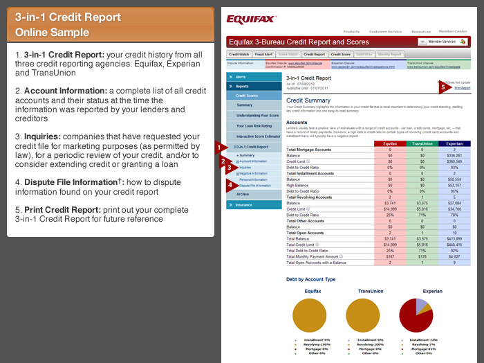 Equifax Bureau Credit Report And Scores Tour