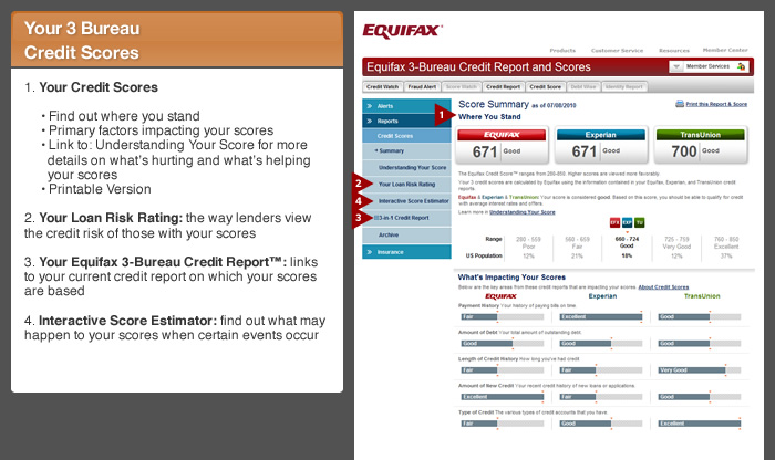 Equifax 3-Bureau Credit Report And Scores Tour