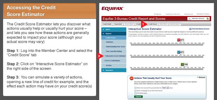 Equifax 3 bureau monitoring with credit score for 3 bureau credit report