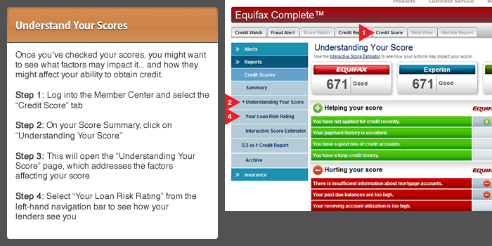 Equifax Complete - Your Complete Credit And Score Solution